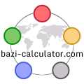 BaZi Calculator logo